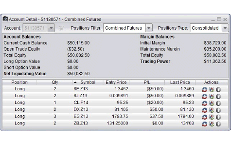 screenshot of your account balances and positions for futures and options trading