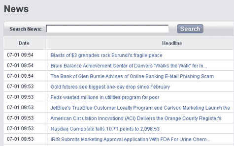 real time news updates on the futures market
